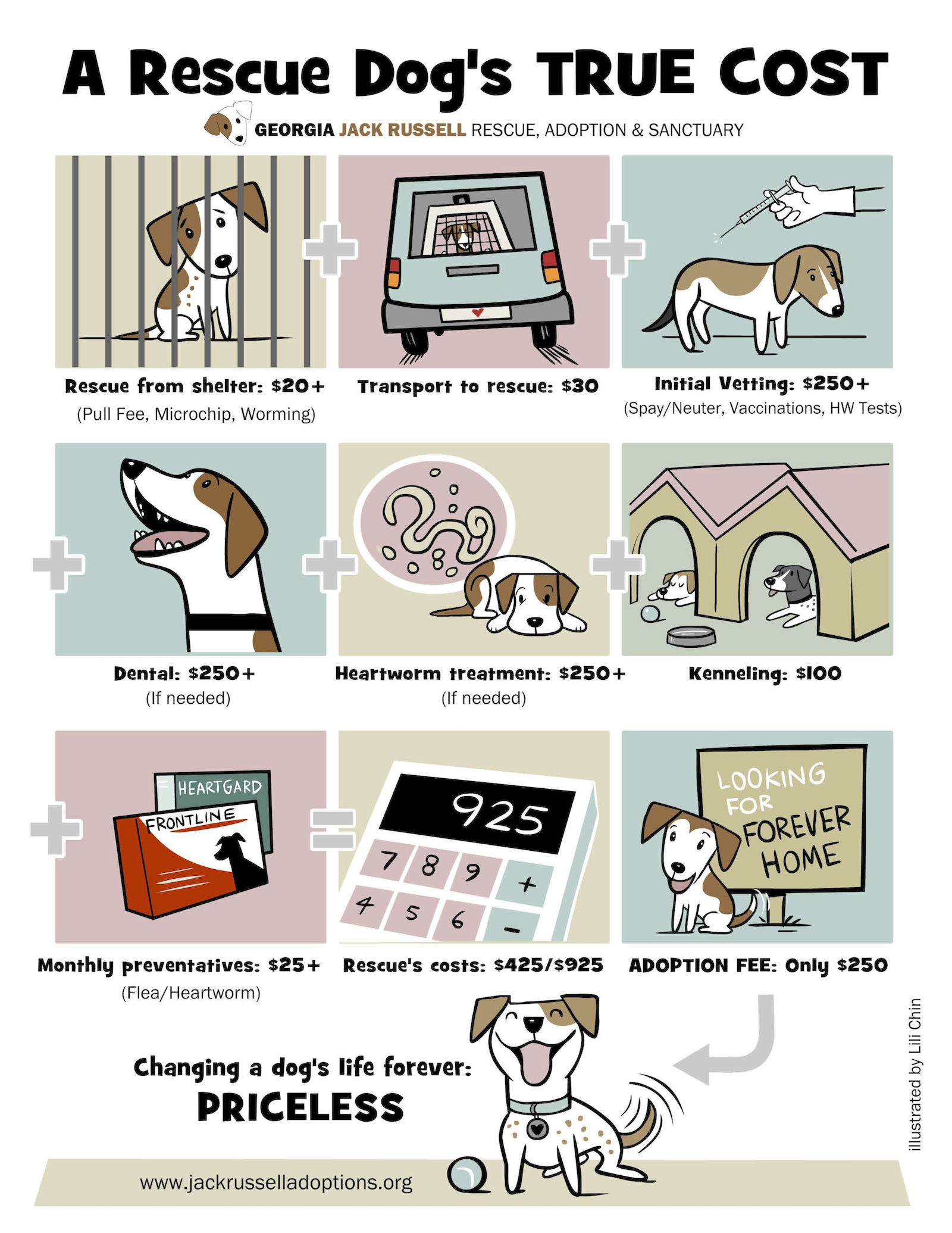 A Rescue Dog's Trust Cost by Georgia JRT and Lili Chin